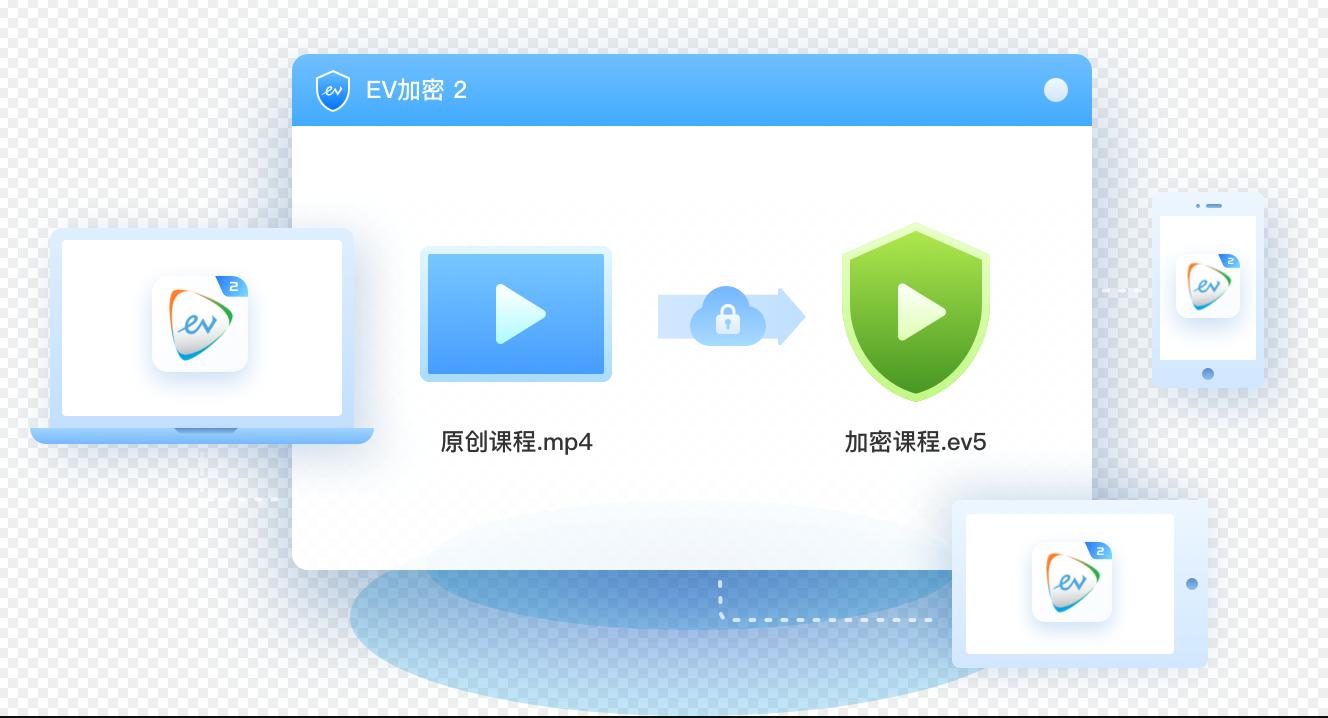EV加密2(视频加密软件)截图1