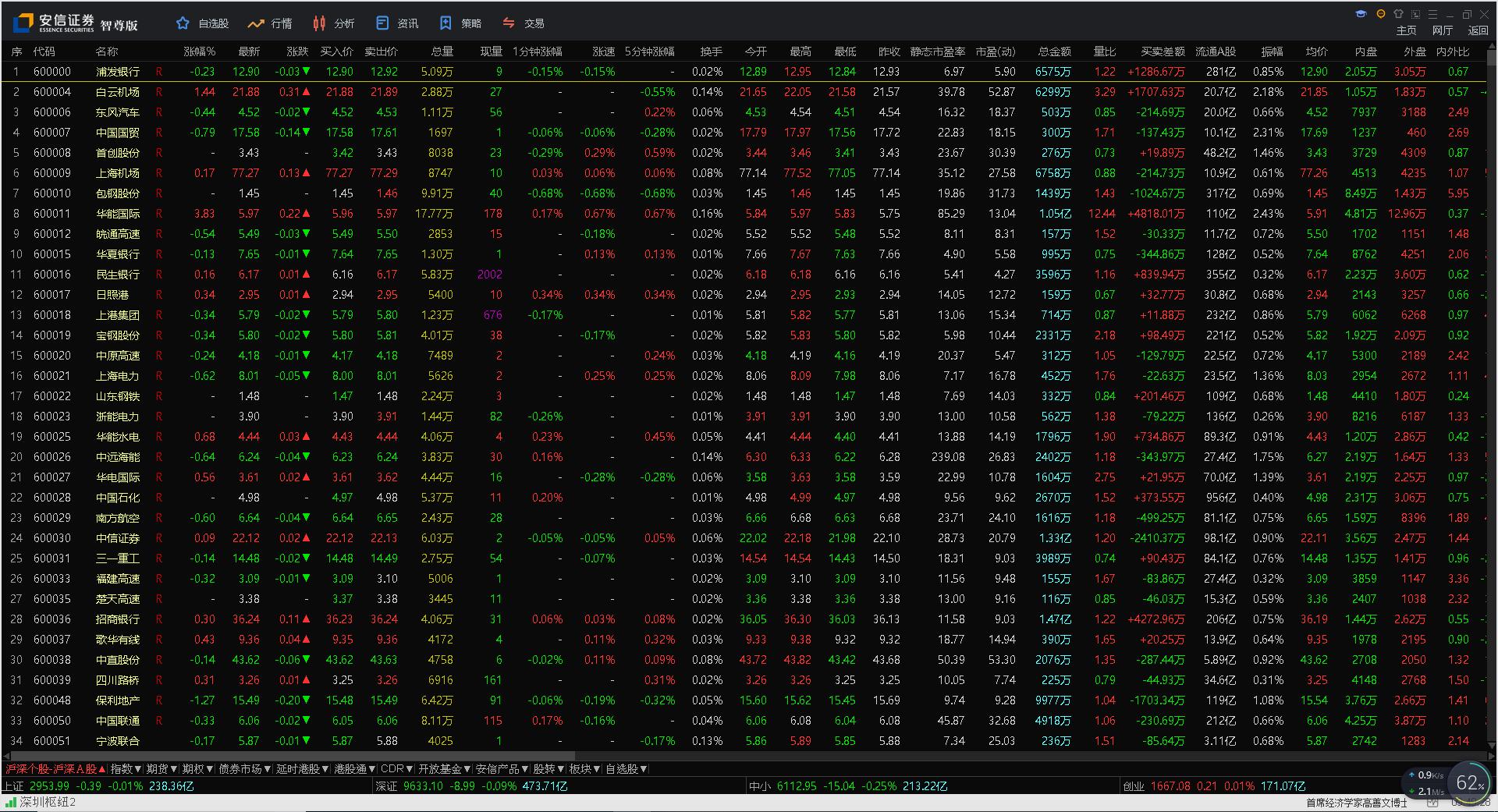 安翼金融终端(安信证券)截图1