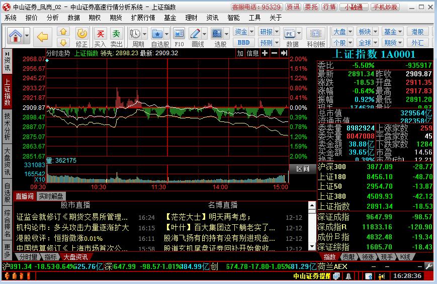 中山证券中山赢者截图0