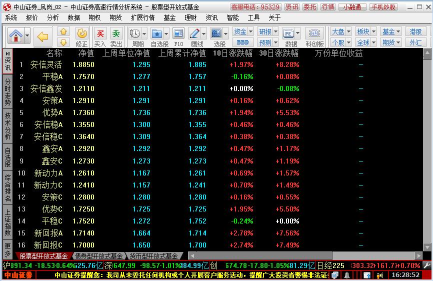 中山证券中山赢者截图1