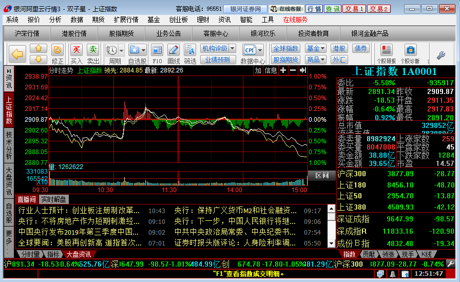 中国银河证券双子星版截图0