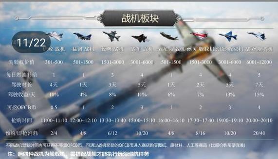 机舰世界区块链游戏截图0
