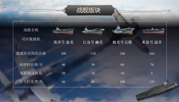 机舰世界区块链游戏截图1