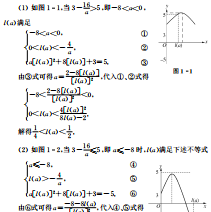 全国高中数学联赛试题思路与解法pdf免费下载