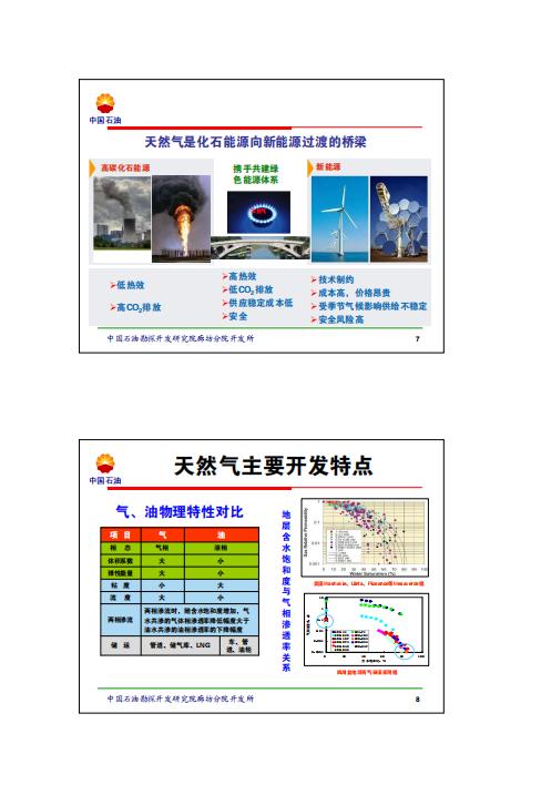 天然气工业发展态势pdf截图0