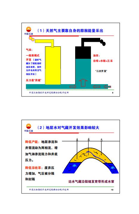 天然气工业发展态势pdf截图1