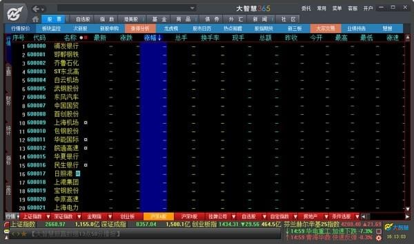 大智慧(�C券交易及行情分析平�_)截�D1