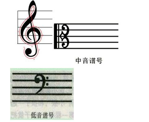作曲大师怎么把五线谱转简谱?