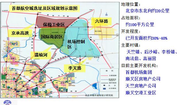 首都航空城发展规划总体策划方案最新ppt免费版