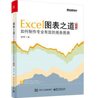 Excel图表之道如何制作专业有效的商务图表PDF电子版