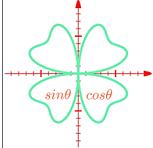 数以兴焉(数学函数学习软件)最新版