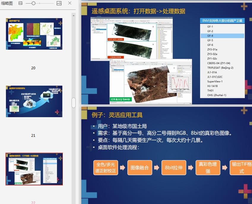 遥感技术发展与ENVI应用PPT截图4
