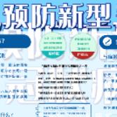 蓝色预防新型冠状病毒展板PSD素材