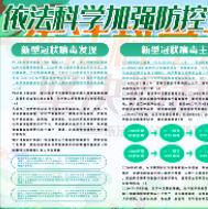 防控疫情蔓延宣传展板PSD素材