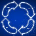蓝色极光PPT商务模板下载