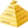 金字塔金融广告psd素材免费下载