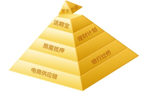 金字塔金融广告psd素材截图0