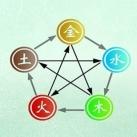 五行结构论电子书