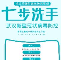 七步洗手法宣传海报PSD素材