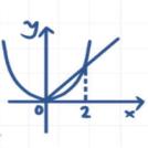 学好数学并不难:代数+几何PDF电子书套装共2册