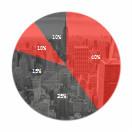 红黑简洁市场销售工作总结PPT模板