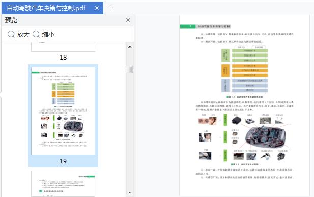 自动驾驶汽车决策与控制电子书截图3