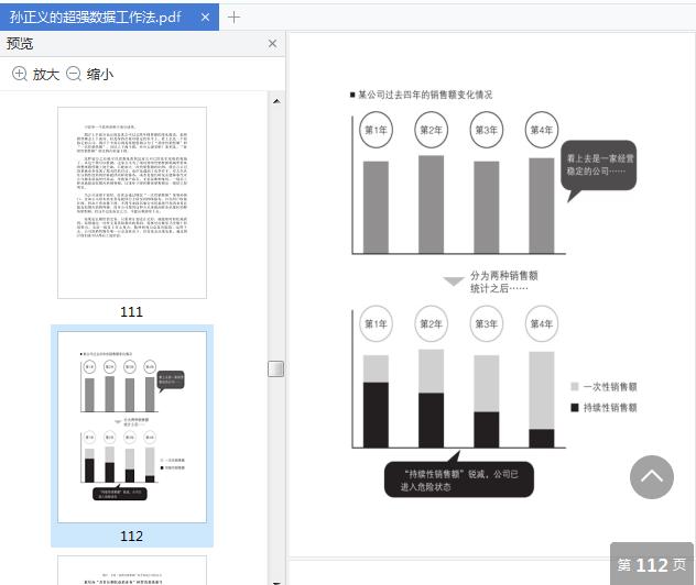 孙正义的超强数据工作法免费在线阅读截图3
