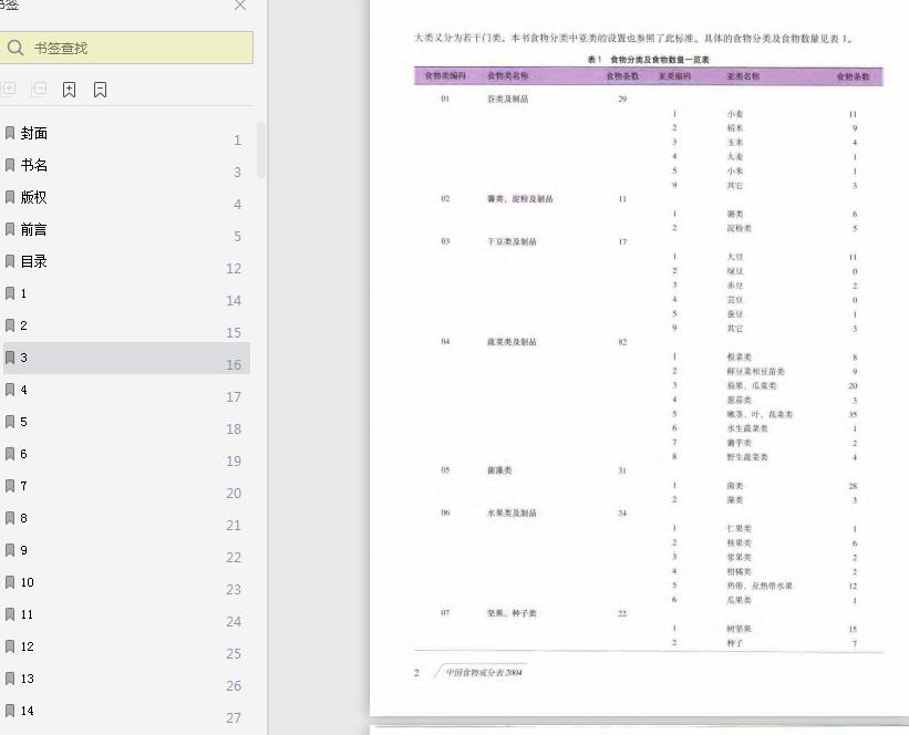 中国食物成分表截图1
