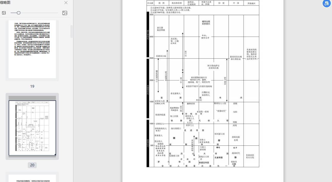 世界简史 全球通史开山之作PDF电子书免费下载截图1