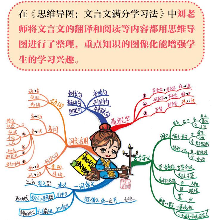 思维导图:古诗文满分学习法(全2册)PDF电子书下载截图0