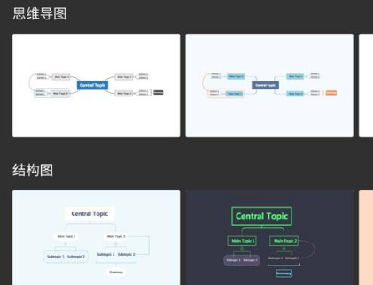 XMind思维导图app中文版